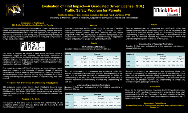 Graduated Driver License POSTER
